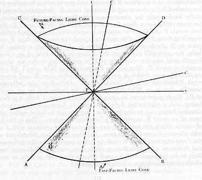 fitzgerald_relativity_2-4